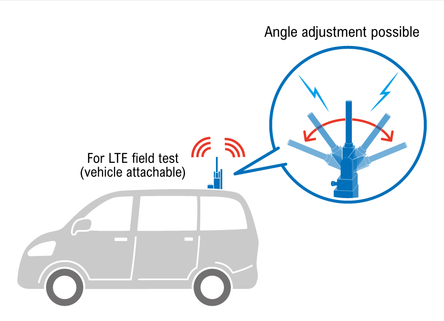 Wide Area Multifrequency In-vehicle Antenna用途画像1
