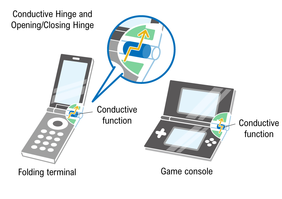 Conductive Hinge and Opening/Closing Hinge用途画像2
