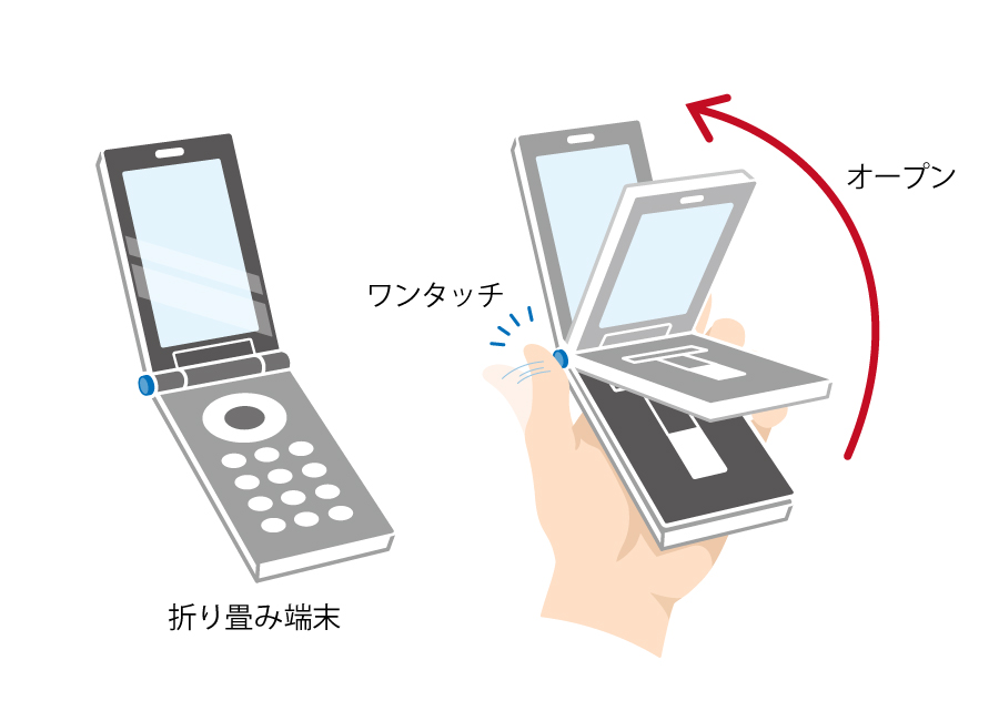 One-touch Open Hinge用途画像1